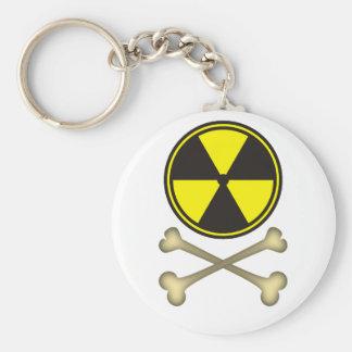 Atomkraft ist gefährlich schlüsselbänder