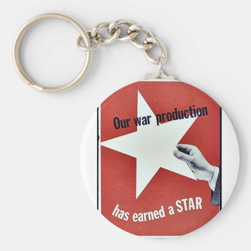 Auf Krieg hat Produktion einen Stern erworben Schlüsselbänder