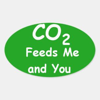 Aufkleber des Oval-Pro-CO2