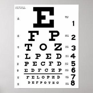 Augen-Diagramm-Druck Poster