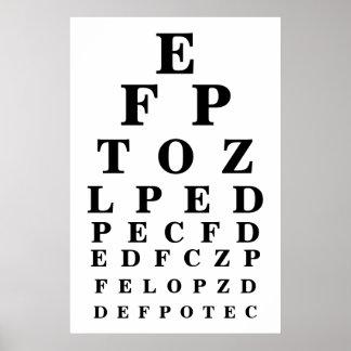 Augen-Diagramm Poster