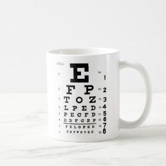 Augen-Diagramm Tasse