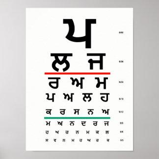 Augen-DiagrammPunjabi Poster