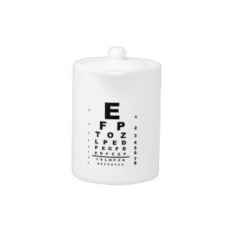 Augen-Test-Diagramm