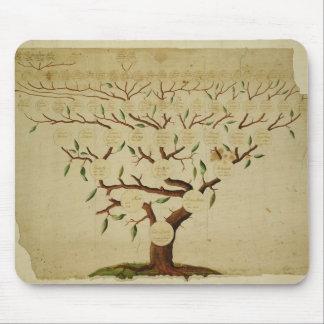 Bach Stammbaum, c.1750-1770 Mauspad