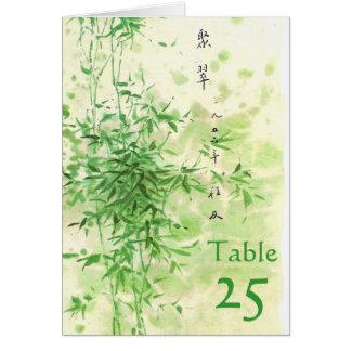 Bambus Karte