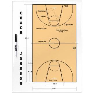 Basketball-Trainer Memo Board