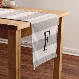 Bauernhaus-graues Leinen Stripes Kurzer Tischläufer
