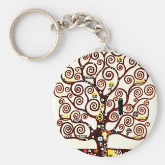 Baum des Lebens Schlüsselanhänger