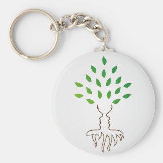 Baum und Wurzeln, die das Gesicht einer Frau Schlüsselanhänger