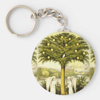 Baum von Leben keychain Schlüsselanhänger