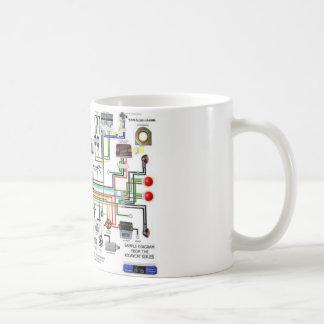 Bauschaltplan Kaffeetasse