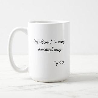 Bedeutend auf jede statistische Art Kaffeetasse
