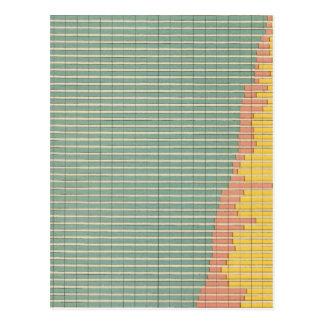 Bereich mit 143 Bauernhöfen durch Besitz Postkarte