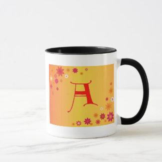 Beschriften Sie A Tasse