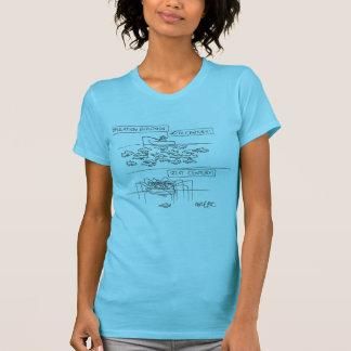 Bevölkerungsexplosion: 19. gegen 20. Jahrhundert T-Shirt