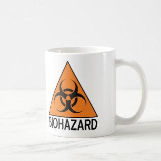 Biogefährdungzeichen Kaffeetasse
