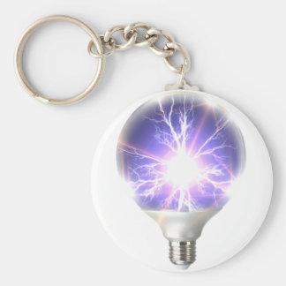 Birnen-Blitz Schlüsselanhänger