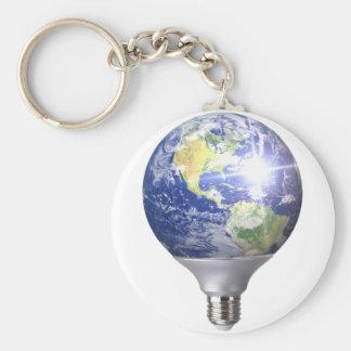 Birnen-Welt Schlüsselanhänger