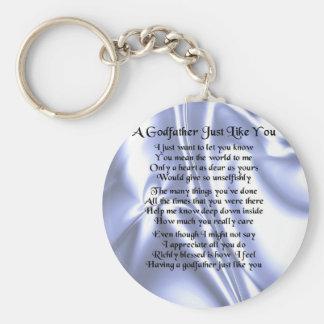 Blaues Entwurfs-Pate-Gedicht Schlüsselanhänger