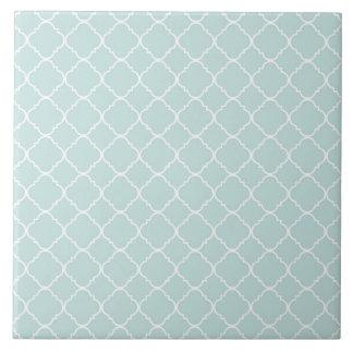 Blaues und weißes Quatrefoil Keramikfliese