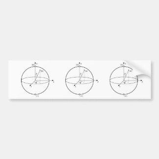 Bloch Bereich | Quantum biss (Qubit) Physik/Mathe Autoaufkleber