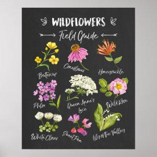 Blumenplakat-Wand-Kinderzimmer der Wildblumenkunst Poster