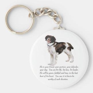 Bretagne-Andenken - männlicher Hund Schlüsselanhänger
