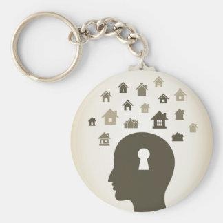 Bringen Sie einen Kopf unter Schlüsselanhänger