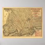 Brooklyn-Schienen-Karte 1874 Poster