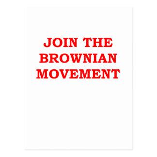BROWNIAN2.png Postkarte