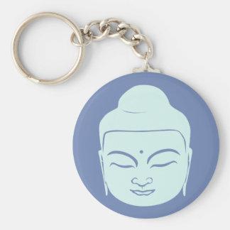 Buddha-Abzeichen. Frieden ist mit Ihnen Schlüsselanhänger