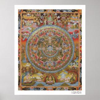 Buddhas Leben-Mandala-Plakat