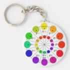 Bunter Kreis des Fünftel-Rades Keychain Schlüsselanhänger
