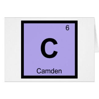 C - Chemie-Periodensystem Camdens New-Jersey Karte