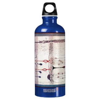 Cajal Wasserflaschen