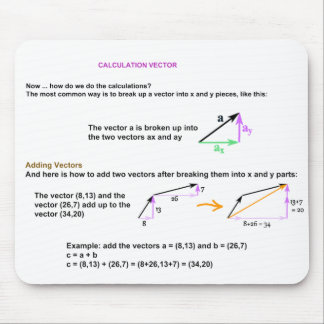 Calcul Vektor Mousepad