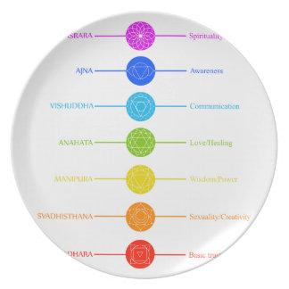Chakra Ikonen mit jeweiligen Farben Melaminteller