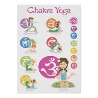 Chakra Yoga Girls Illustrations Vertical Poster