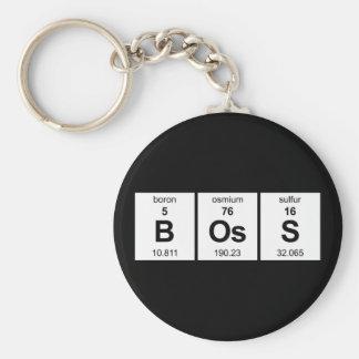 Chef Keychain Standard Runder Schlüsselanhänger