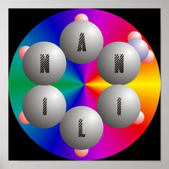 Chemie Anilin Farben Poster