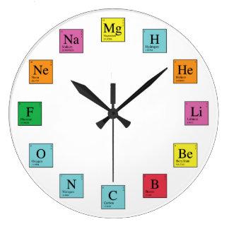 Chemie-Zeit Große Wanduhr
