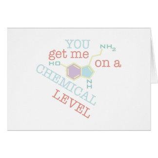 Chemisches Niveau Karte