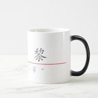 Chinesischer Name für Lilly 21102_1.pdf Verwandlungstasse