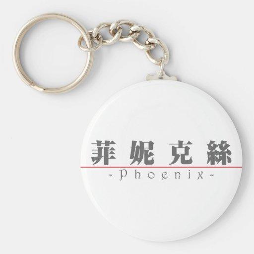 Chinesischer Name für Phoenix 20291_3.pdf Schlüsselband