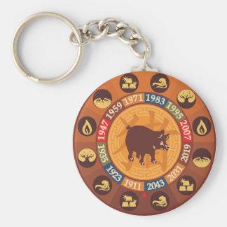 Chinesischer Tierkreis - Schwein (Eber) Schlüsselanhänger