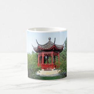 Chinesisches Teehaus Kaffeetasse