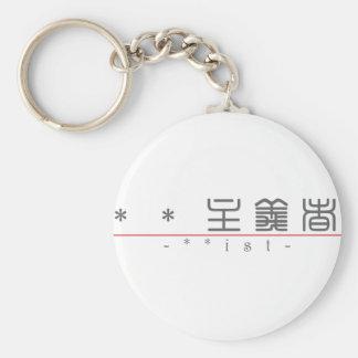 Chinesisches Wort für ist 10381_0 pdf Schlüsselbänder