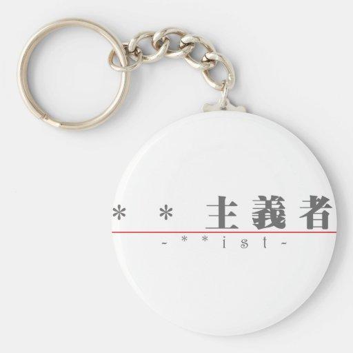 Chinesisches Wort für   ist 10381_3.pdf Schlüsselbänder