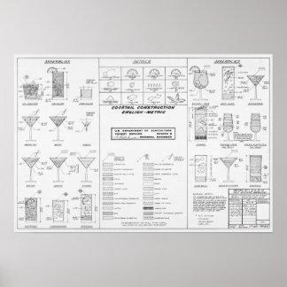 Cocktail-Bau-Diagramm Poster